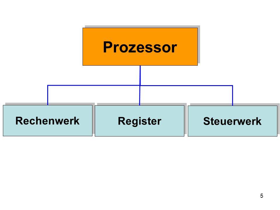 5 Prozessor Rechenwerk Register Steuerwerk