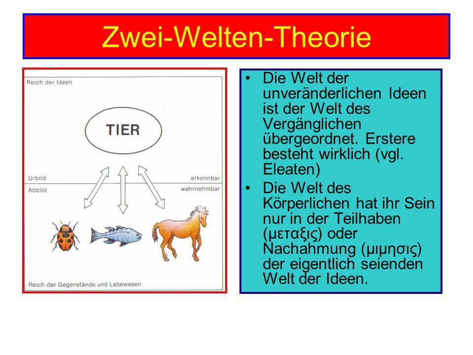 Zwei-Welten-Theorie Die Welt der unveränderlichen Ideen ist der Welt des Vergänglichen übergeordnet. Erstere besteht wirklich (vgl. Eleaten) Die Welt