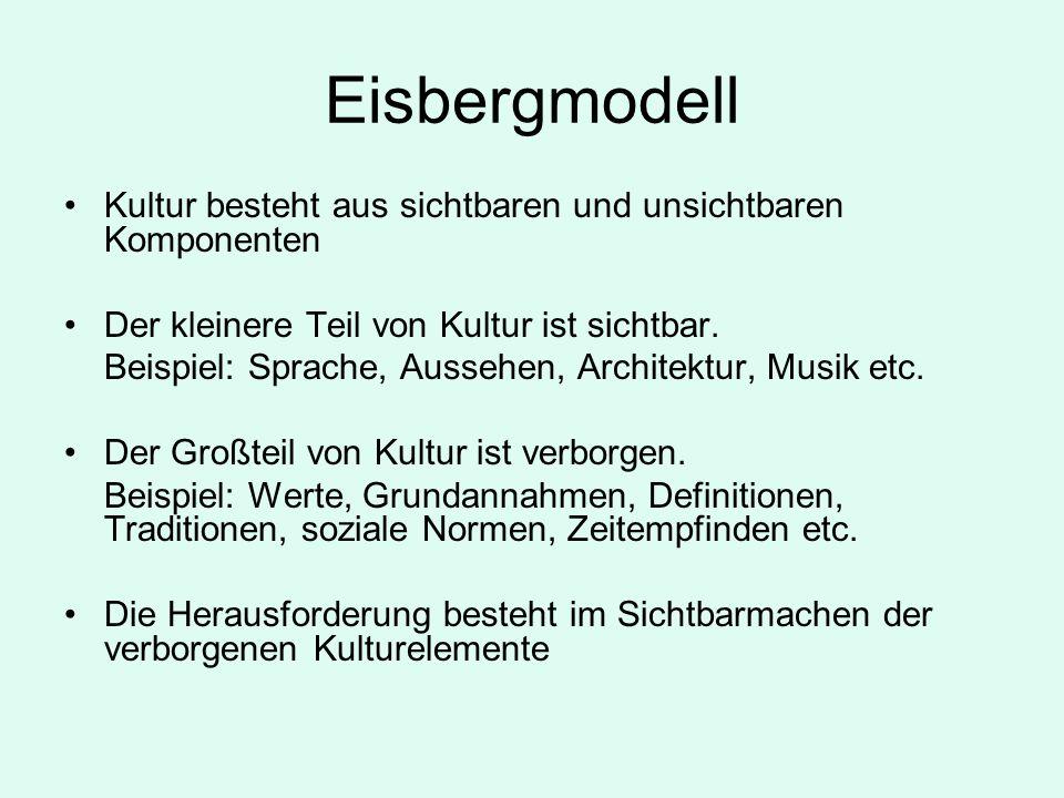 Eisbergmodell Kultur besteht aus sichtbaren und unsichtbaren Komponenten Der kleinere Teil von Kultur ist sichtbar.