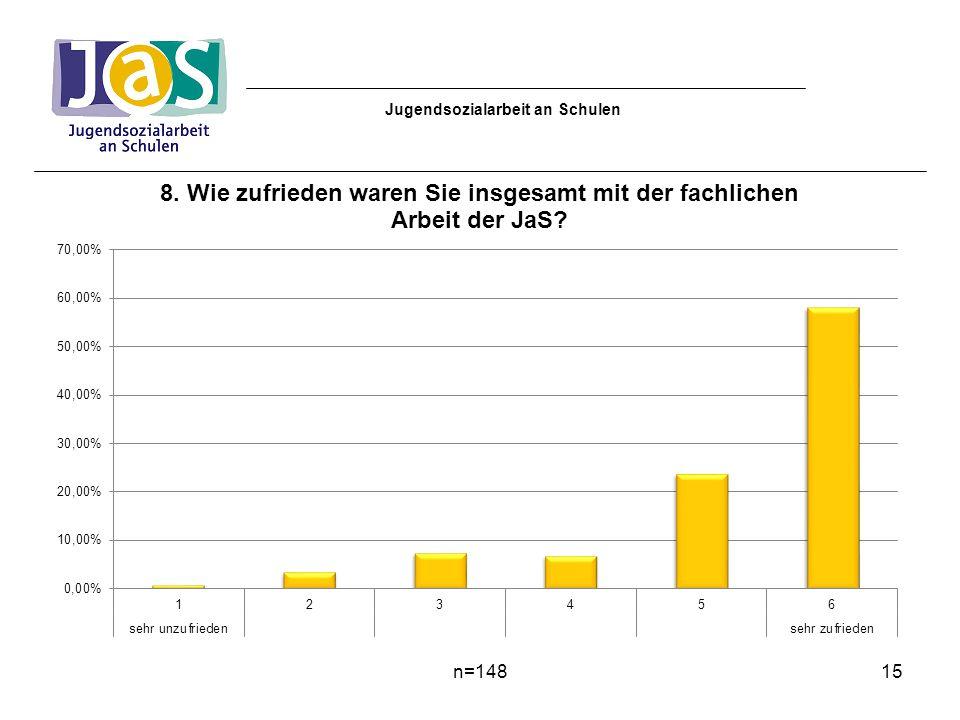 n=14815 Jugendsozialarbeit an Schulen