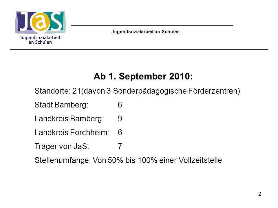 Jugendsozialarbeit an Schulen Ab 1. September 2010: Standorte: 21(davon 3 Sonderpädagogische Förderzentren) Stadt Bamberg: 6 Landkreis Bamberg: 9 Land