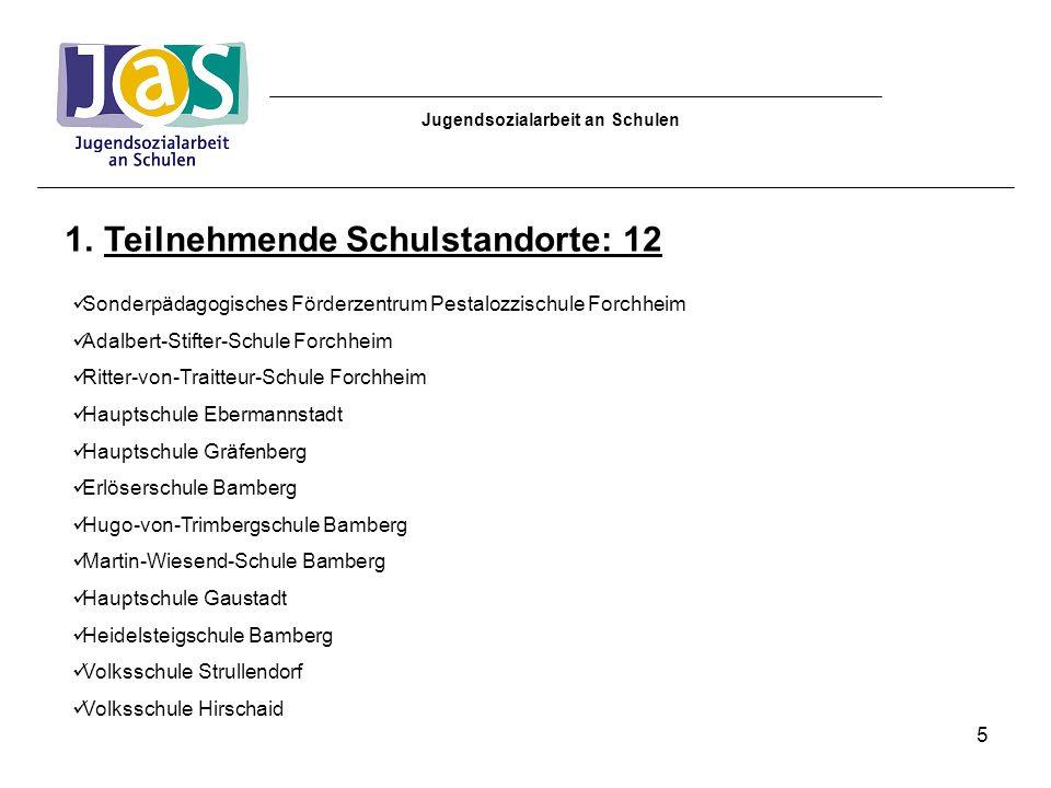 Jugendsozialarbeit an Schulen 1.Teilnehmende Schulstandorte: 12 Sonderpädagogisches Förderzentrum Pestalozzischule Forchheim Adalbert-Stifter-Schule F