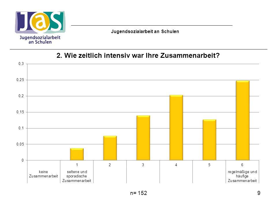 n= 13210 Jugendsozialarbeit an Schulen
