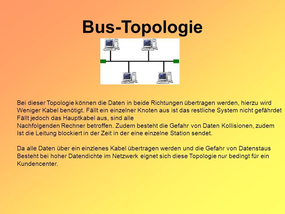 Bus-Topologie Bei dieser Topologie können die Daten in beide Richtungen übertragen werden, hierzu wird Weniger Kabel benötigt.