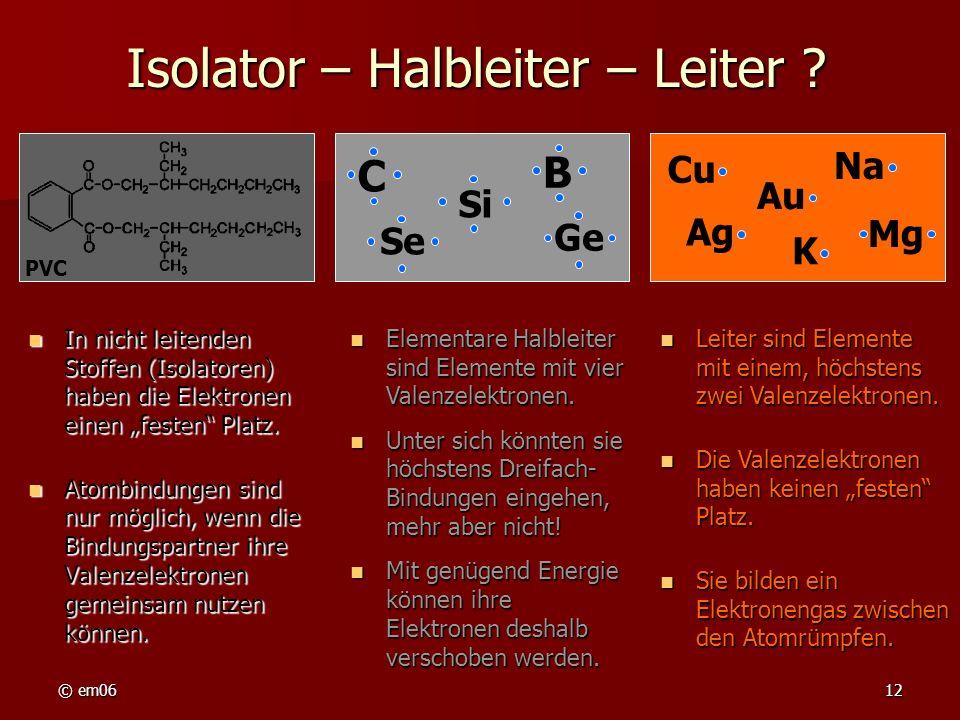 © em0612 Isolator – Halbleiter – Leiter ? In nicht leitenden Stoffen (Isolatoren) haben die Elektronen einen festen Platz. In nicht leitenden Stoffen
