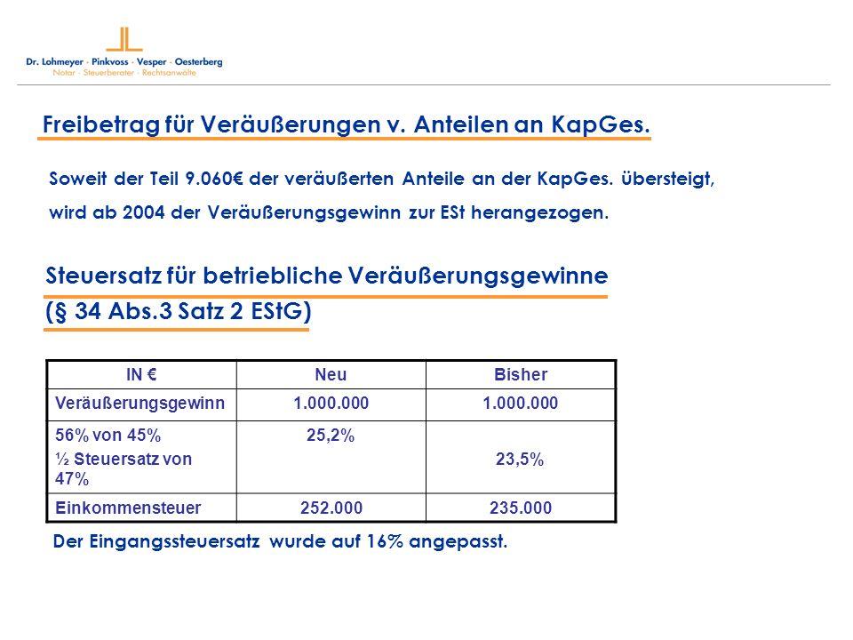 Freibetrag für Veräußerungen v. Anteilen an KapGes. Soweit der Teil 9.060 der veräußerten Anteile an der KapGes. übersteigt, wird ab 2004 der Veräußer