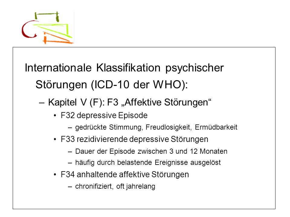 Internationale Klassifikation psychischer Störungen (ICD-10 der WHO): –Kapitel V (F): F3 Affektive Störungen F32 depressive Episode –gedrückte Stimmun