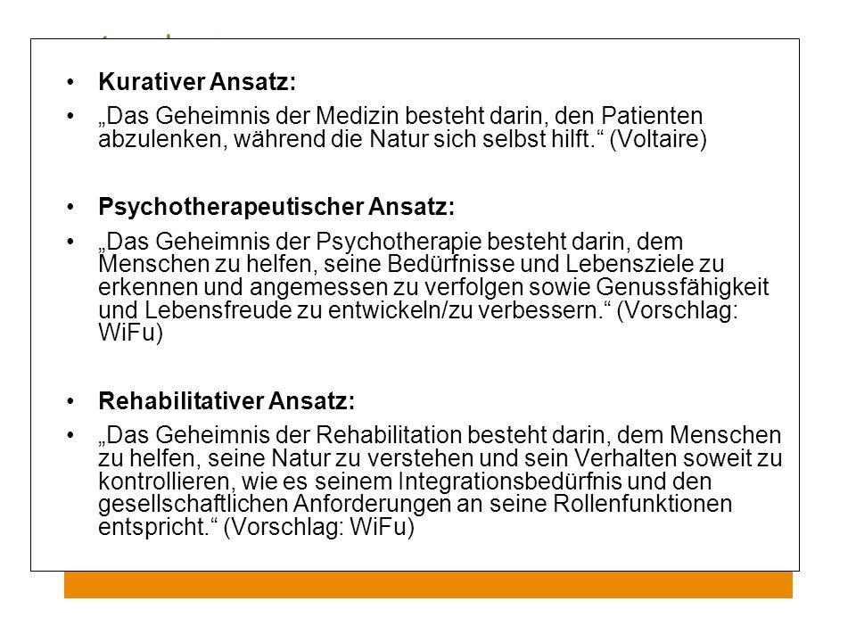 Funktionsmodell des psychischen Geschehens nach Grawe (2004) Konsistenz Grundbedürfnisse Kontroll- bedürfnis Lustgewinn/ Unlustvermeidung Bindungs- bedürfnis Selbstwert- erhöhung Hilfreiches Schema in Fachaufsicht und Supervision …
