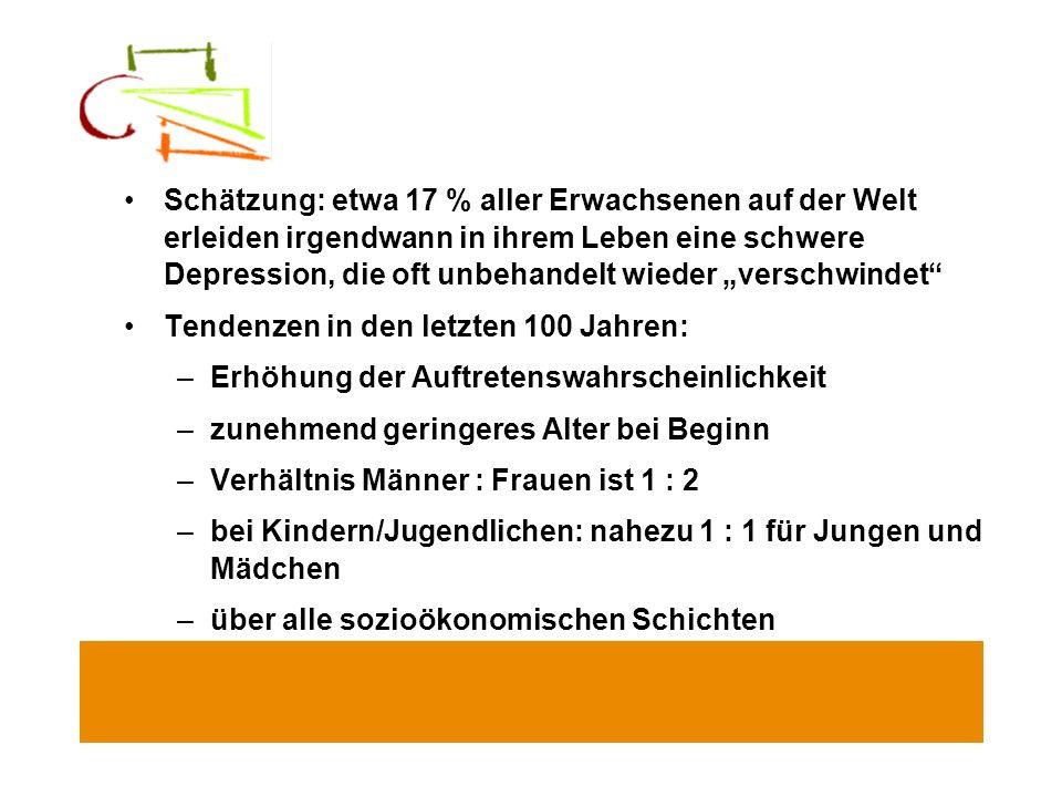 Depression ist die häufigste psychische Störung –Lebenszeitprävalenz (LZP) für Dysthymia bei Männern und Frauen 2-3 % –LZP für wiederkehrende depressive Störung Bei Männern und Frauen 11 % –LZP für depressive Episode bei Frauen: 20-25 % bei Männern: 7-12 %