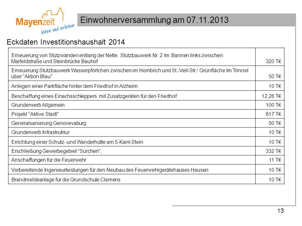 Einwohnerversammlung am 07.11.2013 13 Eckdaten Investitionshaushalt 2014 Erneuerung von Stützwänden entlang der Nette: Stützbauwerk Nr.