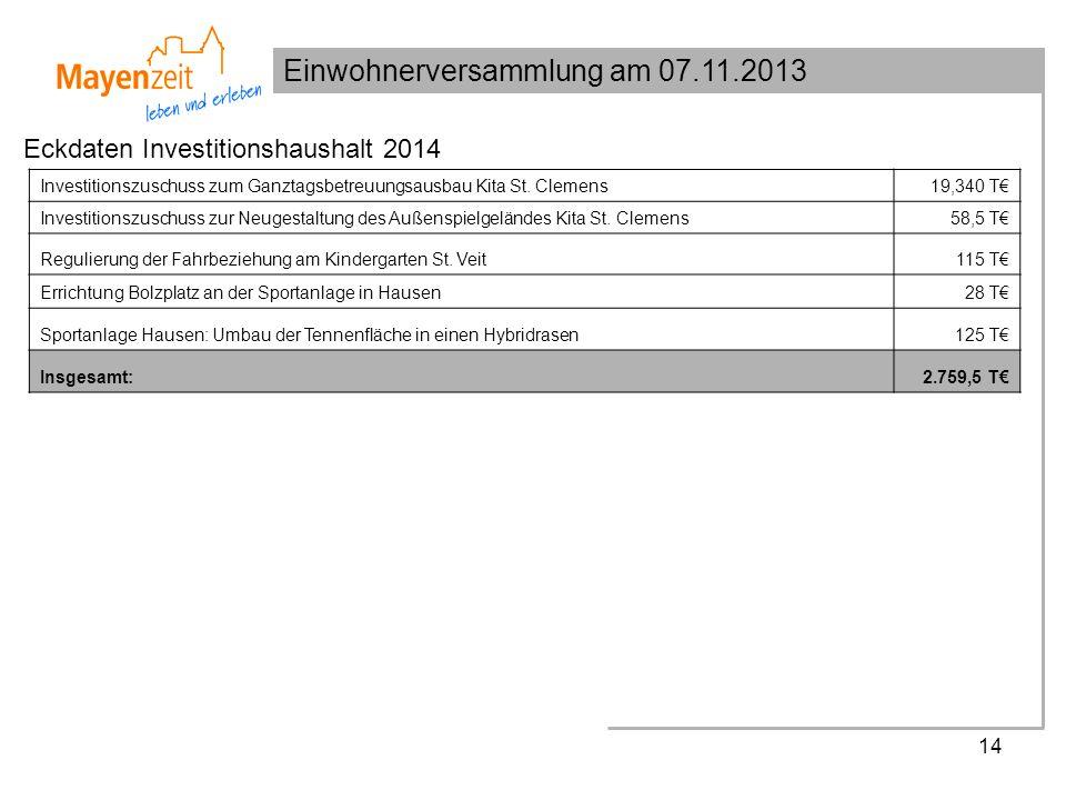 Einwohnerversammlung am 07.11.2013 14 Eckdaten Investitionshaushalt 2014 Investitionszuschuss zum Ganztagsbetreuungsausbau Kita St.