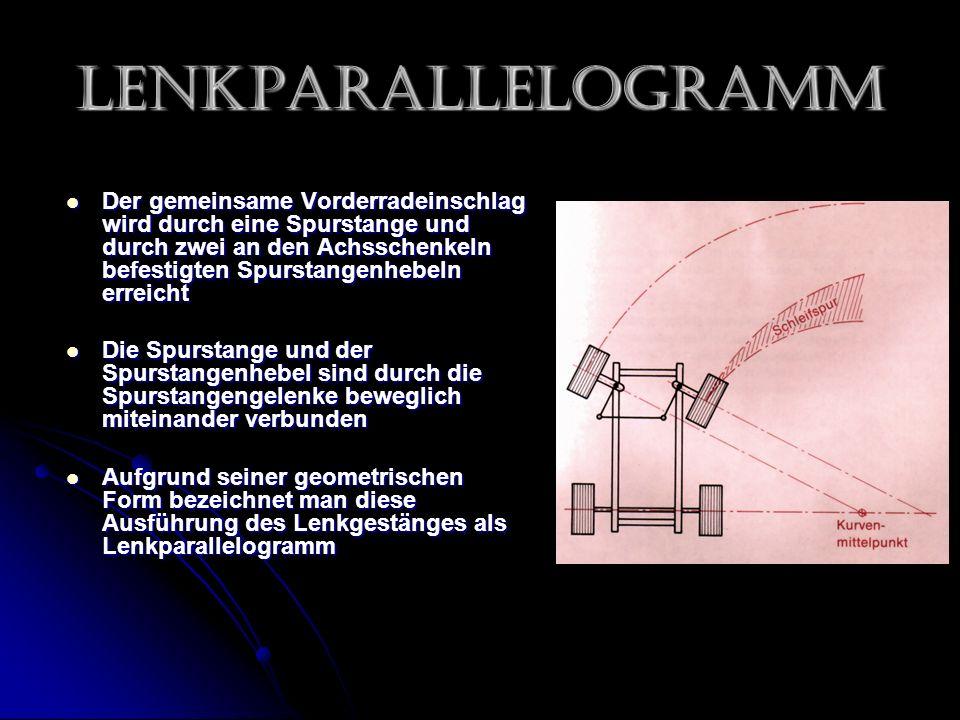 Lenkparallelogramm Der gemeinsame Vorderradeinschlag wird durch eine Spurstange und durch zwei an den Achsschenkeln befestigten Spurstangenhebeln erreicht Der gemeinsame Vorderradeinschlag wird durch eine Spurstange und durch zwei an den Achsschenkeln befestigten Spurstangenhebeln erreicht Die Spurstange und der Spurstangenhebel sind durch die Spurstangengelenke beweglich miteinander verbunden Die Spurstange und der Spurstangenhebel sind durch die Spurstangengelenke beweglich miteinander verbunden Aufgrund seiner geometrischen Form bezeichnet man diese Ausführung des Lenkgestänges als Lenkparallelogramm Aufgrund seiner geometrischen Form bezeichnet man diese Ausführung des Lenkgestänges als Lenkparallelogramm