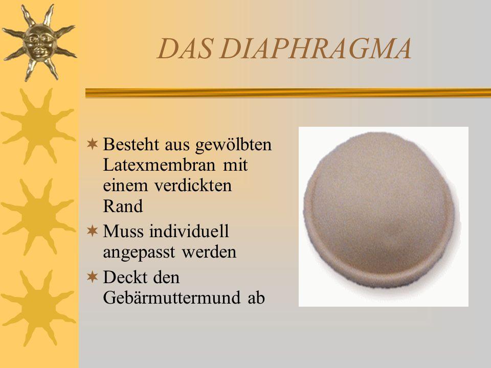 DAS DIAPHRAGMA Besteht aus gewölbten Latexmembran mit einem verdickten Rand Muss individuell angepasst werden Deckt den Gebärmuttermund ab