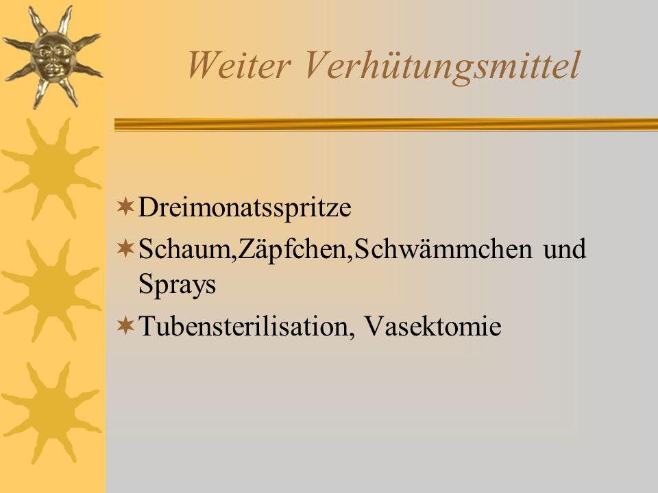 Weiter Verhütungsmittel Dreimonatsspritze Schaum,Zäpfchen,Schwämmchen und Sprays Tubensterilisation, Vasektomie