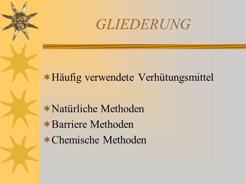GLIEDERUNG Häufig verwendete Verhütungsmittel Natürliche Methoden Barriere Methoden Chemische Methoden