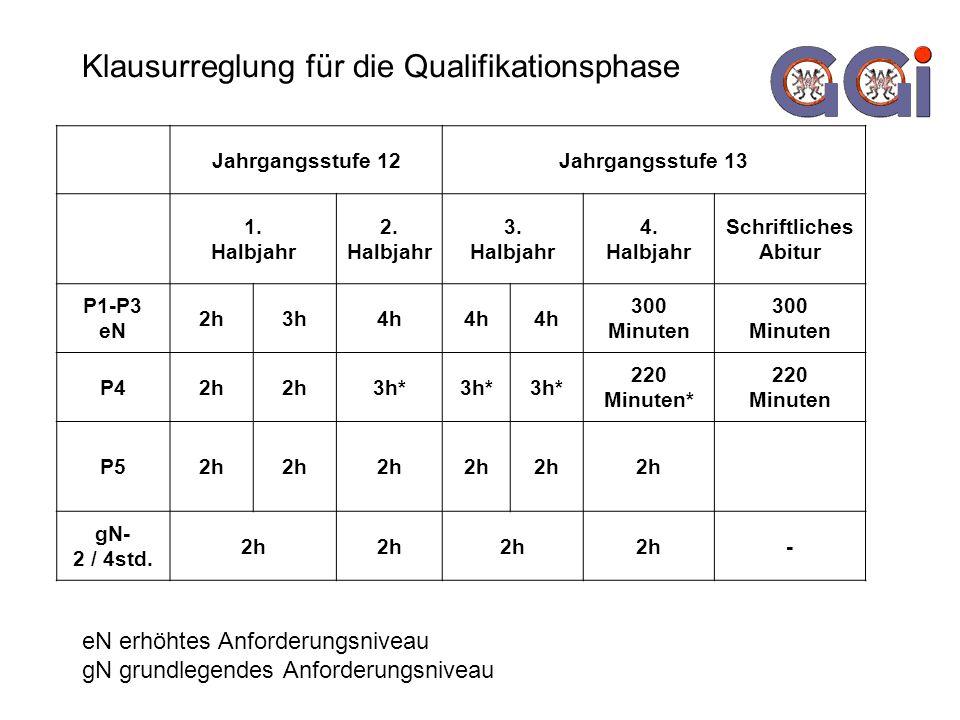 Klausurreglung für die Qualifikationsphase Jahrgangsstufe 12Jahrgangsstufe 13 1.