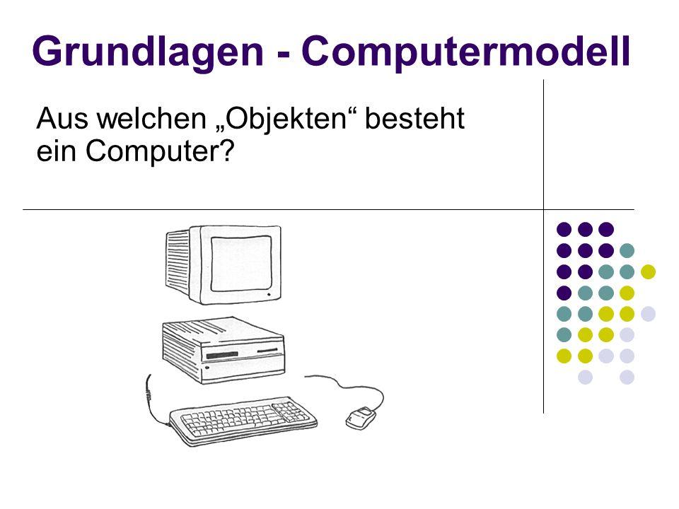 Grundlagen - Computermodell Aus welchen Objekten besteht ein Computer?
