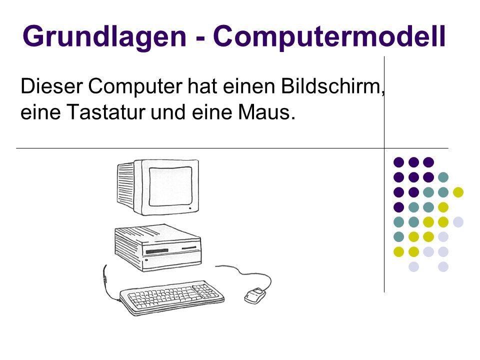 Grundlagen - Computermodell Dieser Computer hat einen Bildschirm, eine Tastatur und eine Maus.