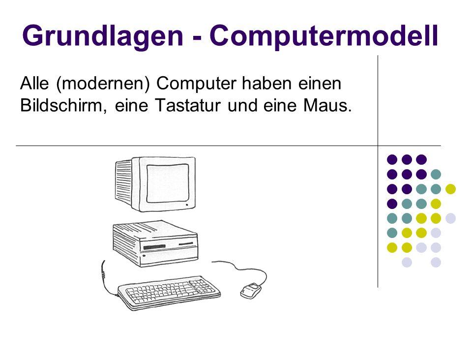 Grundlagen - Computermodell Alle (modernen) Computer haben einen Bildschirm, eine Tastatur und eine Maus.