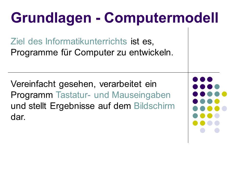 Grundlagen - Computermodell Ziel des Informatikunterrichts ist es, Programme für Computer zu entwickeln. Vereinfacht gesehen, verarbeitet ein Programm