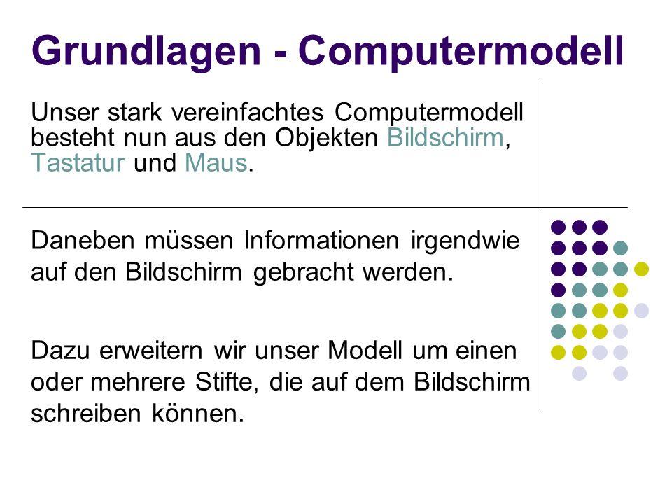 Grundlagen - Computermodell Unser stark vereinfachtes Computermodell besteht nun aus den Objekten Bildschirm, Tastatur und Maus. Daneben müssen Inform