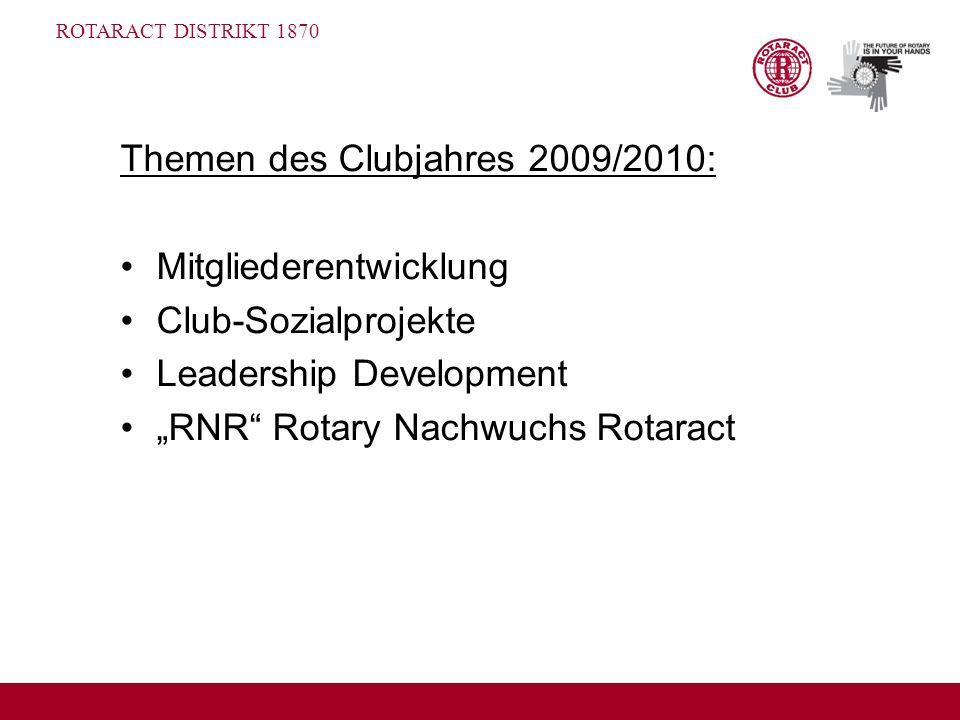 ROTARACT DISTRIKT 1870 Themen des Clubjahres 2009/2010: Mitgliederentwicklung Club-Sozialprojekte Leadership Development RNR Rotary Nachwuchs Rotaract