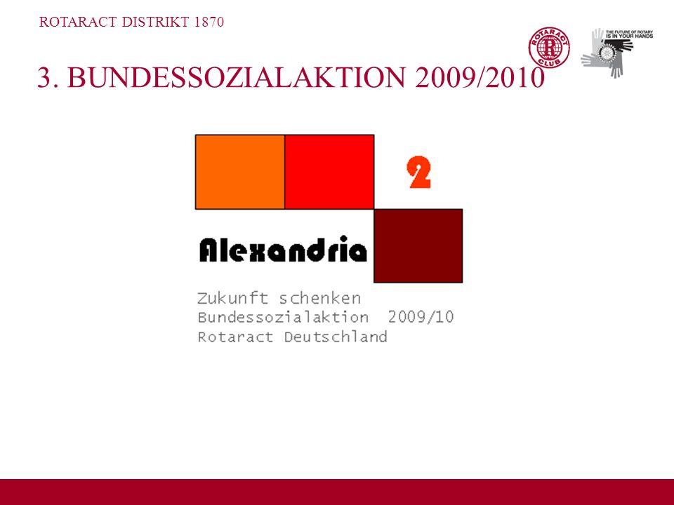 ROTARACT DISTRIKT 1870 3. BUNDESSOZIALAKTION 2009/2010