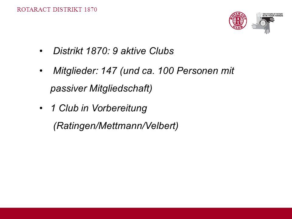 ROTARACT DISTRIKT 1870 Distrikt 1870: 9 aktive Clubs Mitglieder: 147 (und ca. 100 Personen mit passiver Mitgliedschaft) 1 Club in Vorbereitung (Rating