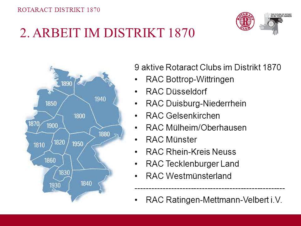 ROTARACT DISTRIKT 1870 2. ARBEIT IM DISTRIKT 1870 9 aktive Rotaract Clubs im Distrikt 1870 RAC Bottrop-Wittringen RAC Düsseldorf RAC Duisburg-Niederrh