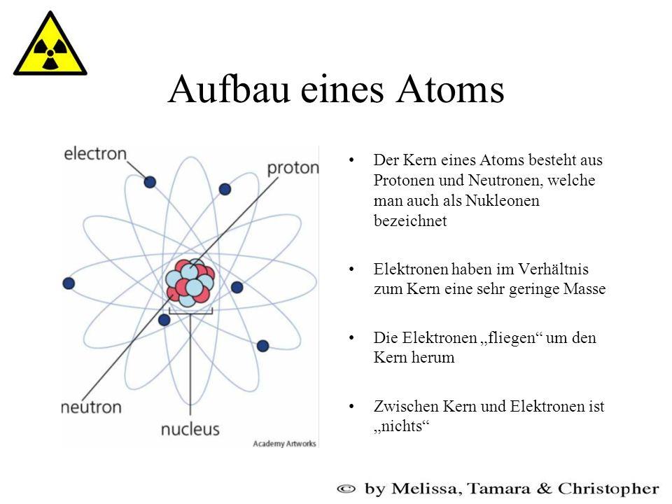 - Zerfall Atom verliert 4 Einheiten an Masse und 2 Einheiten Ladung Es entsteht -Strahlung, die wie die Atomkerne des Heliums, aus zwei Protonen und zwei Neutronen besteht Beispiel: 238 U 234 Th + He ++ + -Strahlung