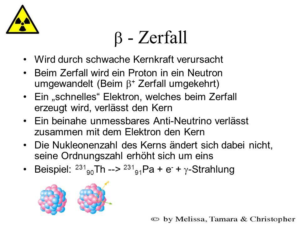 - Strahlung EntstehungsortFolgen für die Elemente NachweisEigenschaften Entsteht durch den Kern-Zerfall von Atomkernen (Beta-Zerfall) Ein Neutron wandelt sich in ein Proton Ordnungszahl bzw.