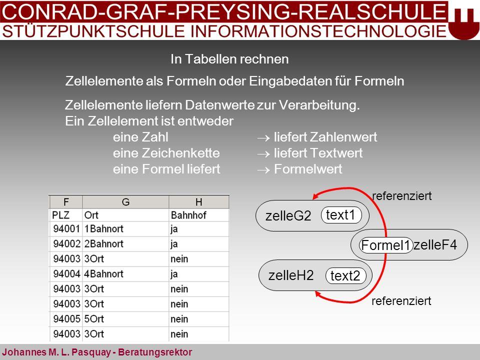 In Tabellen rechnen Zellelemente als Formeln oder Eingabedaten für Formeln Zellelemente liefern Datenwerte zur Verarbeitung. Ein Zellelement ist entwe