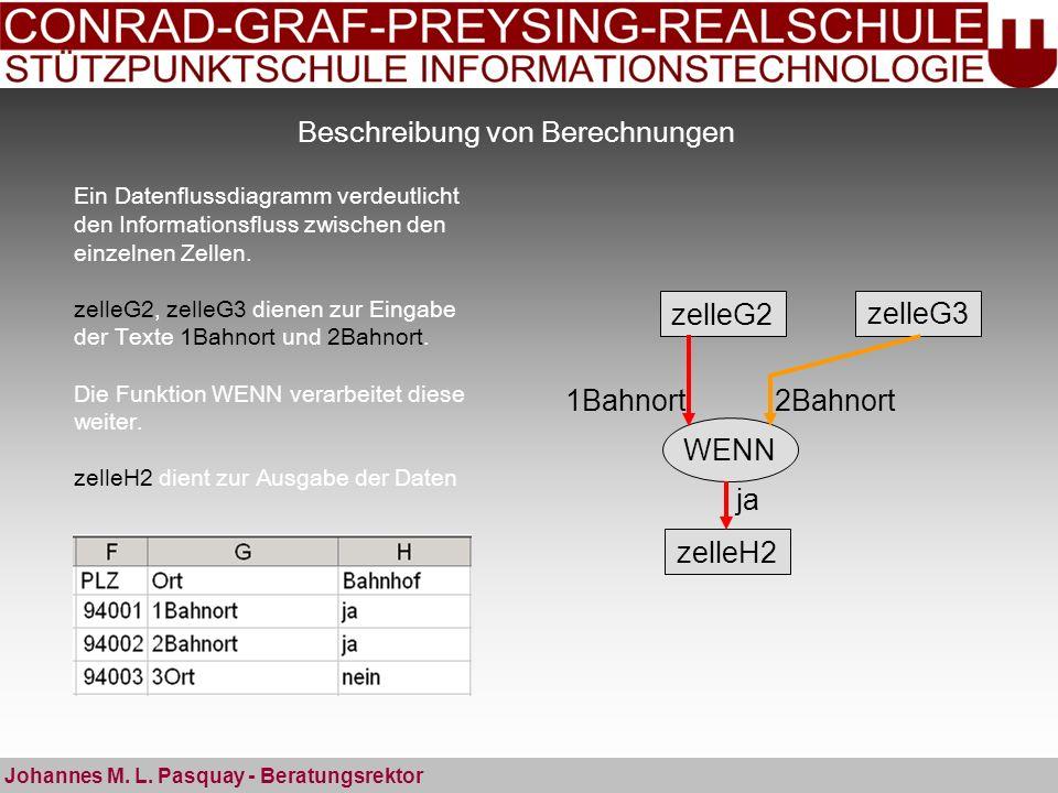 Beschreibung von Berechnungen zelleG2 zelleH2 zelleG3 WENN 1Bahnort ja Ein Datenflussdiagramm verdeutlicht den Informationsfluss zwischen den einzelne