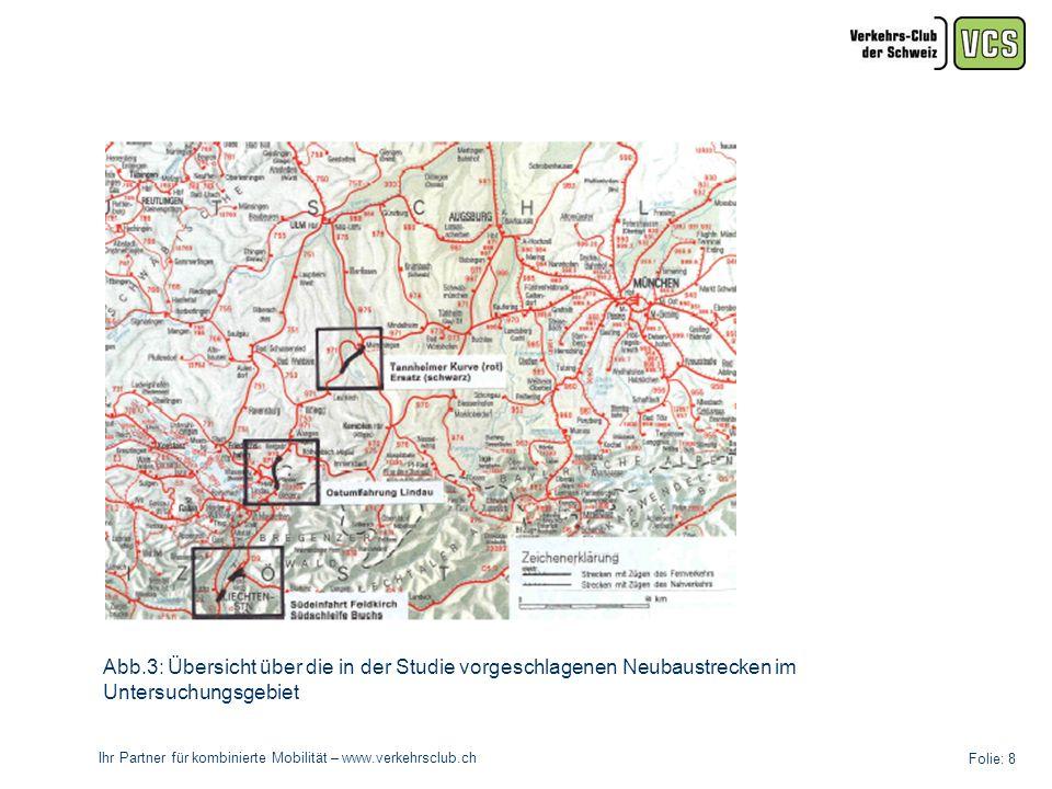 Ihr Partner für kombinierte Mobilität – www.verkehrsclub.ch Folie: 8 Abb.3: Übersicht über die in der Studie vorgeschlagenen Neubaustrecken im Untersuchungsgebiet