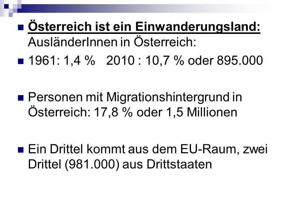 Österreich ist ein Einwanderungsland: AusländerInnen in Österreich: 1961: 1,4 % 2010 : 10,7 % oder 895.000 Personen mit Migrationshintergrund in Österreich: 17,8 % oder 1,5 Millionen Ein Drittel kommt aus dem EU-Raum, zwei Drittel (981.000) aus Drittstaaten