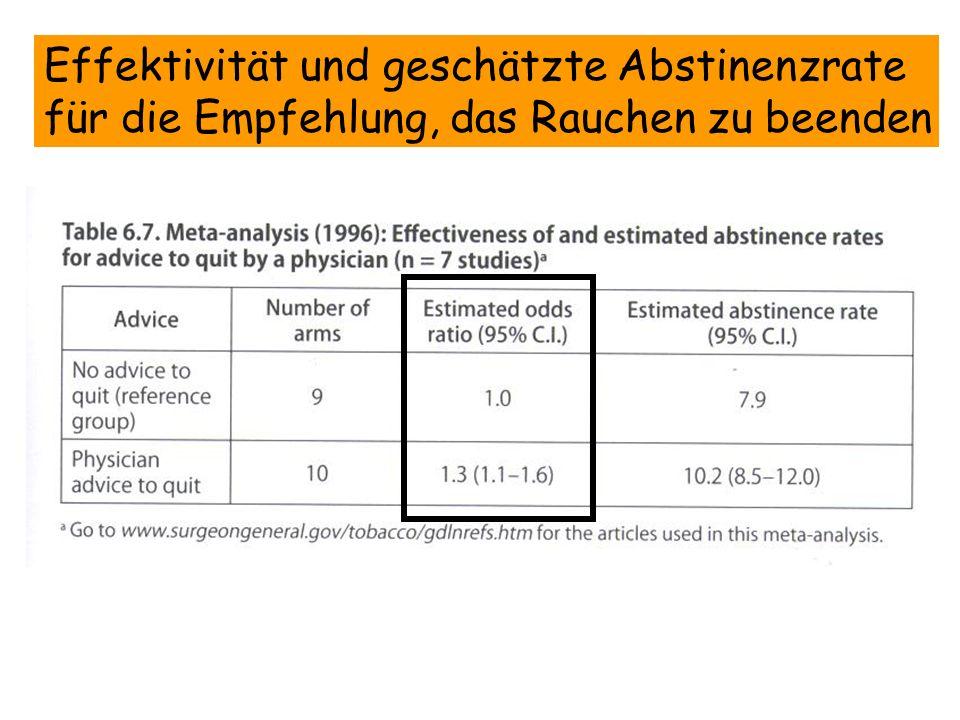 Effektivität und geschätzte Abstinenzrate für die Empfehlung, das Rauchen zu beenden