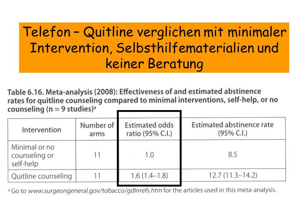Telefon – Quitline verglichen mit minimaler Intervention, Selbsthilfematerialien und keiner Beratung