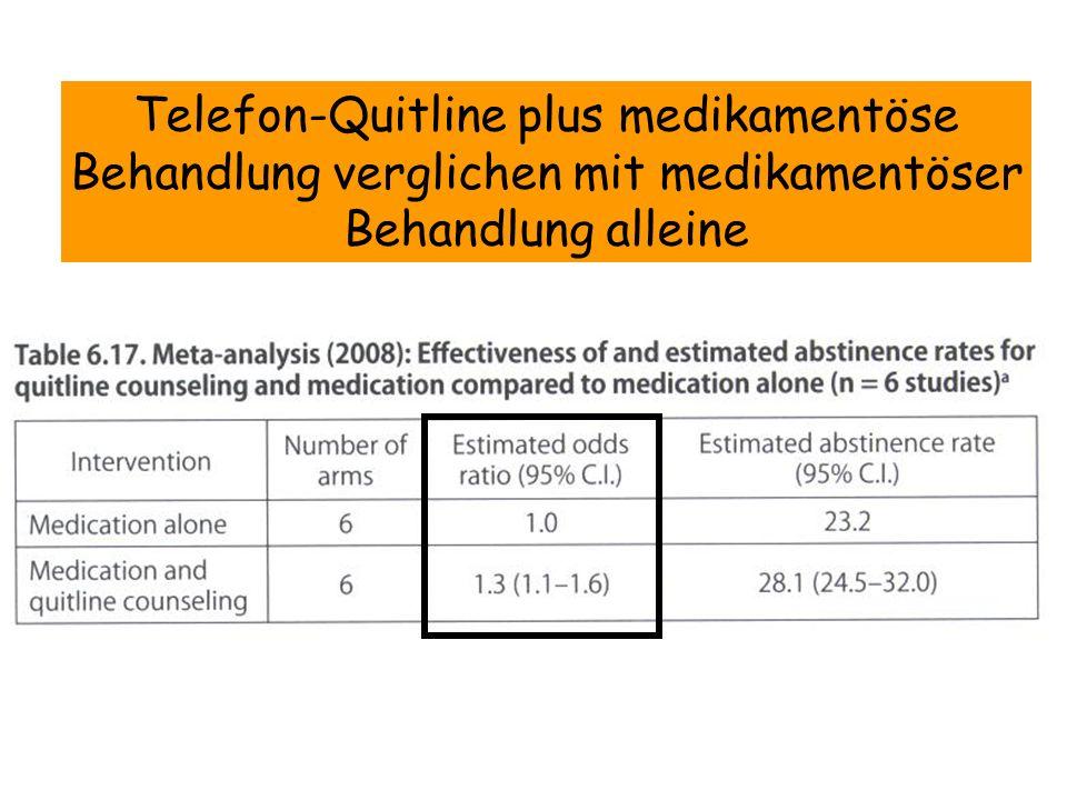 Telefon-Quitline plus medikamentöse Behandlung verglichen mit medikamentöser Behandlung alleine