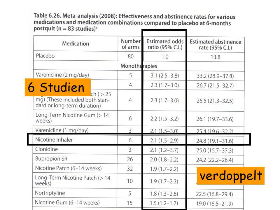 6 Studien verdoppelt