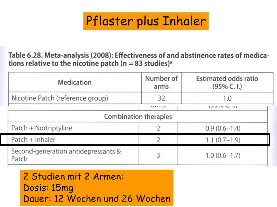 Pflaster plus Inhaler 2 Studien mit 2 Armen: Dosis: 15mg Dauer: 12 Wochen und 26 Wochen