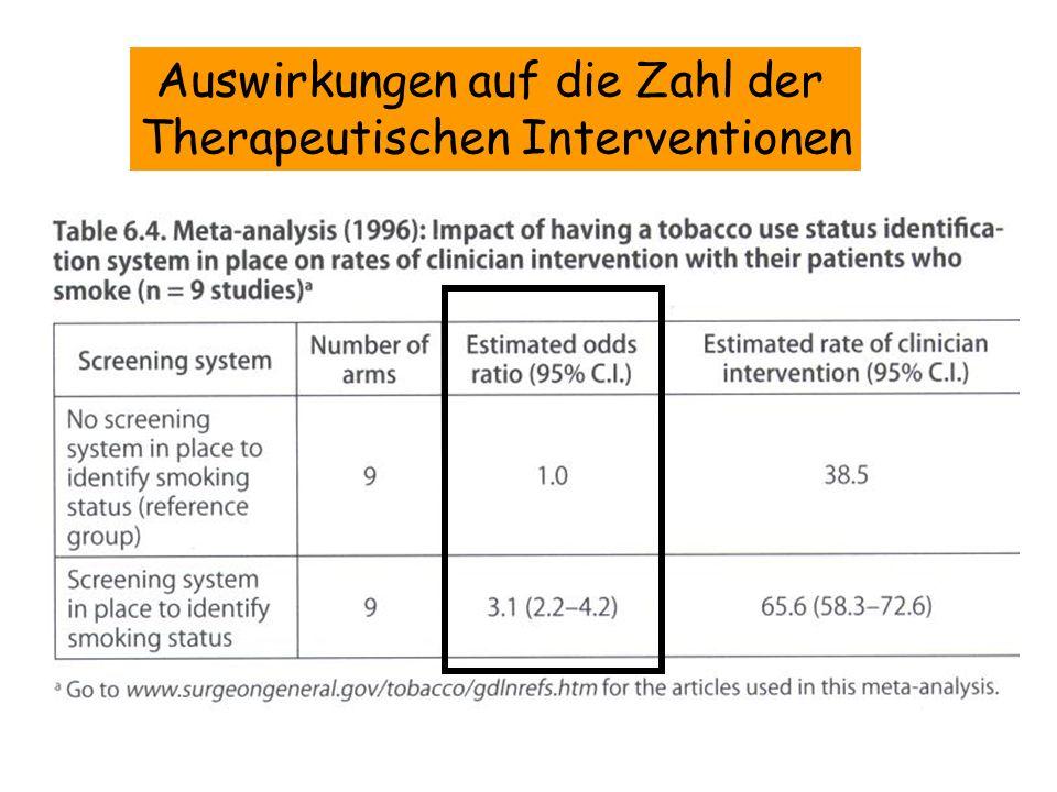 Auswirkungen auf die Zahl der Therapeutischen Interventionen