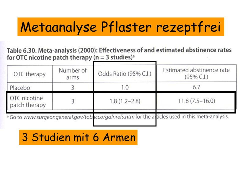 Metaanalyse Pflaster rezeptfrei 3 Studien mit 6 Armen