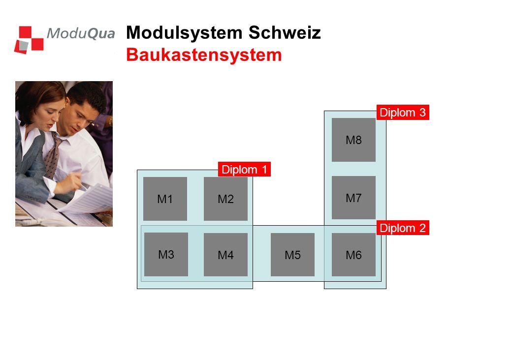 Diplom 3 Diplom 2 Diplom 1 Modulsystem Schweiz Baukastensystem M1M2 M3 M4M5M6 M7 M8