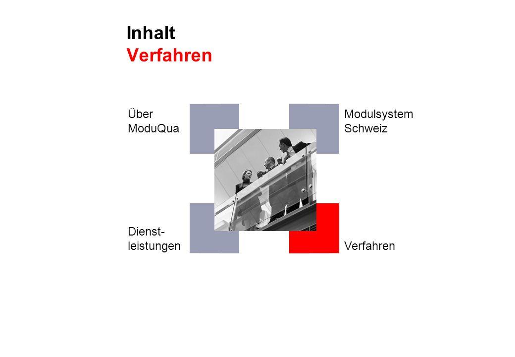 Inhalt Verfahren Über ModuQua Dienst- leistungen Modulsystem Schweiz Verfahren