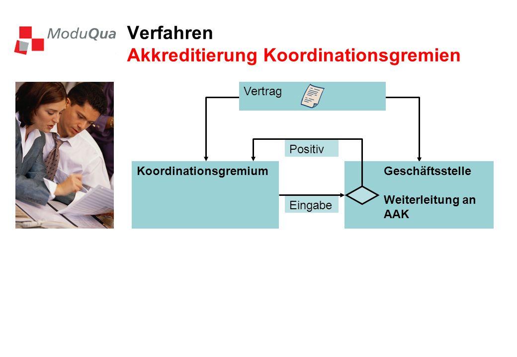 Verfahren Akkreditierung Koordinationsgremien Koordinationsgremium Vertrag Geschäftsstelle Weiterleitung an AAK Eingabe Positiv