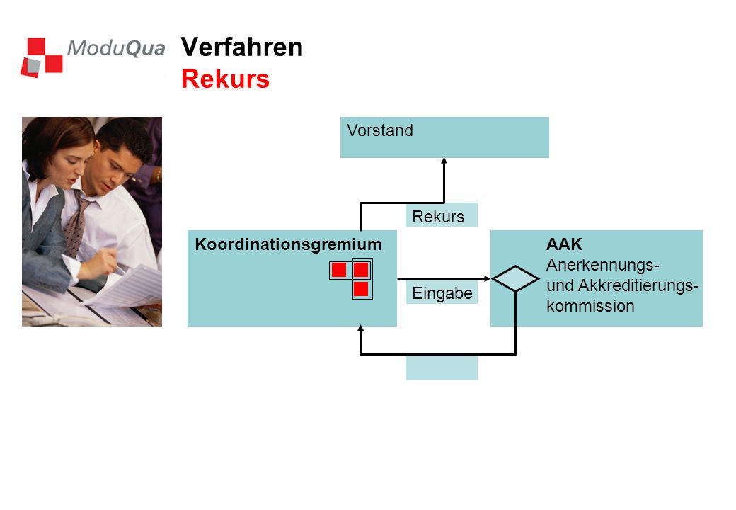 Verfahren Rekurs KoordinationsgremiumAAK Anerkennungs- und Akkreditierungs- kommission Eingabe Vorstand Rekurs