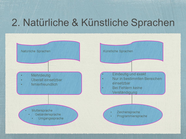 2. Natürliche & Künstliche Sprachen Natürliche SprachenKünstliche Sprachen Mehrdeutig Überall einsetzbar fehlerfreundlich Eindeutig und exakt Nur in b