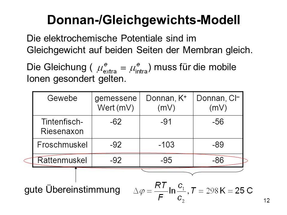 12 Die elektrochemische Potentiale sind im Gleichgewicht auf beiden Seiten der Membran gleich. Die Gleichung ( ) muss für die mobile Ionen gesondert g