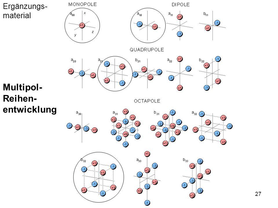 27 Ergänzungs- material Multipol- Reihen- entwicklung