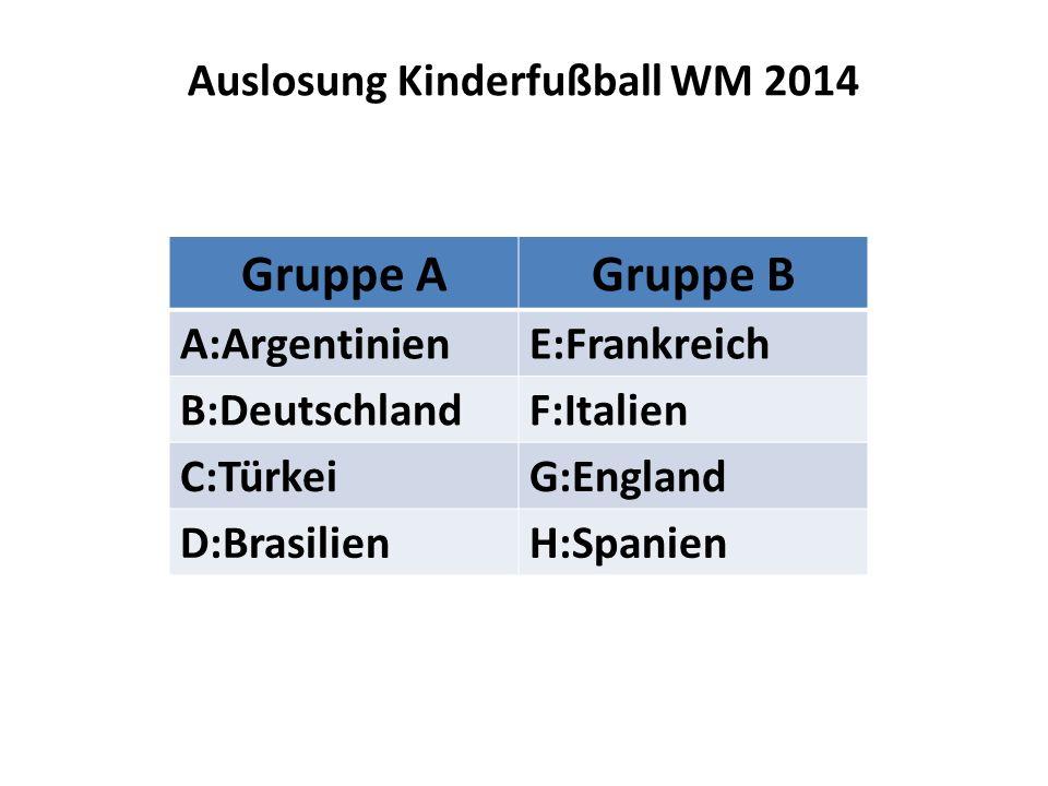Auslosung Kinderfußball WM 2014 Gruppe AGruppe B A:ArgentinienE:Frankreich B:DeutschlandF:Italien C:TürkeiG:England D:BrasilienH:Spanien
